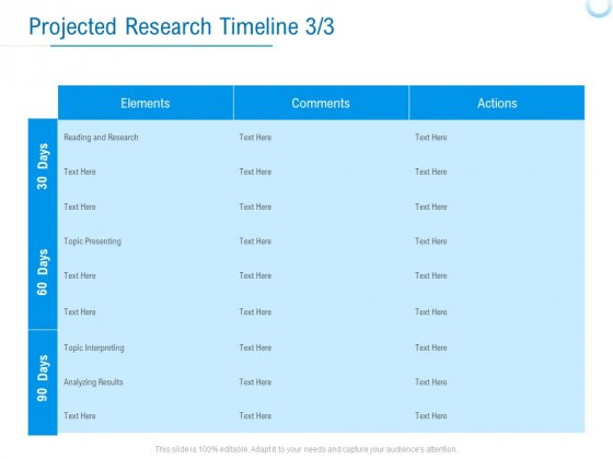 Enterprise Thesis Projected Research Timeline Ppt Infographics Grid PDF