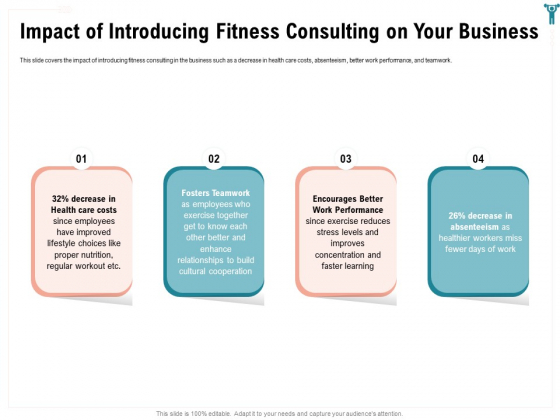 Enterprise Wellbeing Impact Of Introducing Fitness Consulting On Your Business Pictures PDF