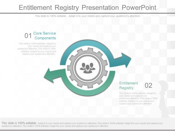 Entitlement Registry Presentation Powerpoint