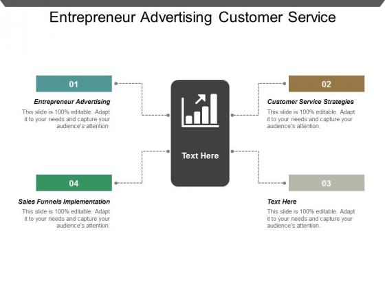 Entrepreneur Advertising Customer Service Strategies Sales Funnels Implementation Ppt PowerPoint Presentation Gallery Sample