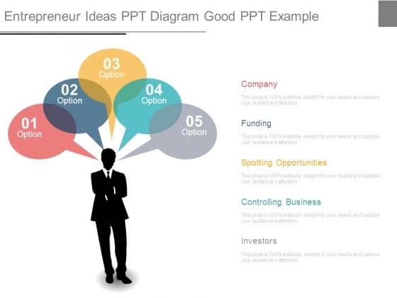 Entrepreneur Ideas Ppt Diagram Good Ppt Example