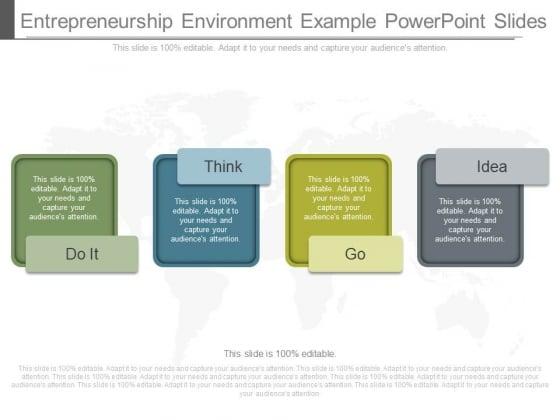 Entrepreneurship Environment Example Powerpoint Slides