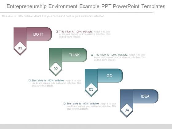 entrepreneurship environment example ppt powerpoint templates