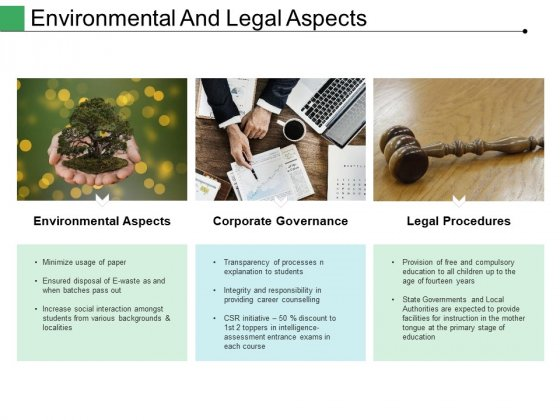 Environmental And Legal Aspects Ppt PowerPoint Presentation Slides Clipart Images