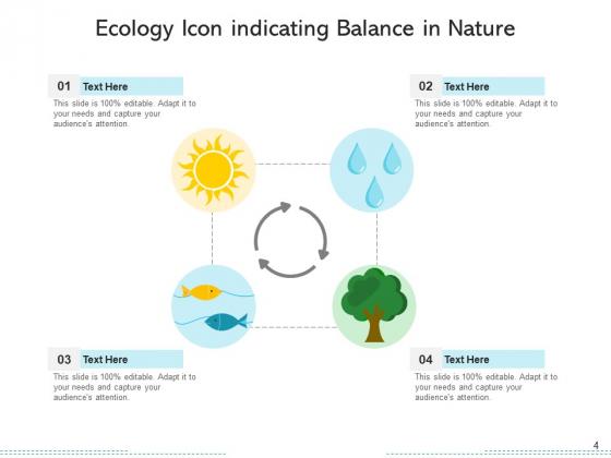Environmental_Nature_Green_Fuel_Ppt_PowerPoint_Presentation_Complete_Deck_Slide_4