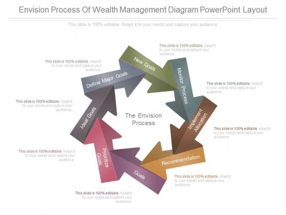 Envision Process Of Wealth Management Diagram Powerpoint Layout