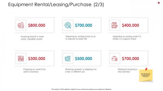 Equipment Rental Leasing Purchase Cases Business Analysis Method Ppt File Slide PDF