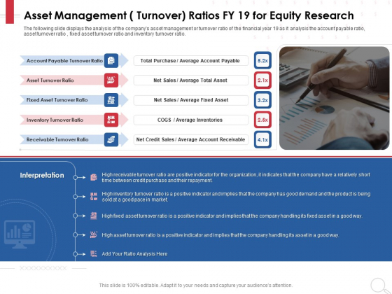 Equity Analysis Project Asset Management Turnover Ratios FY 19 For Equity Research Ppt PowerPoint Presentation Infographics Guide PDF