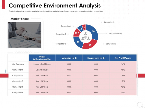 Equity Analysis Project Competitive Environment Analysis Ppt PowerPoint Presentation Model Portfolio PDF