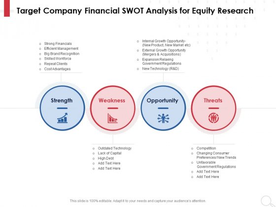 Equity Analysis Project Target Company Financial SWOT Analysis For Equity Research Ppt PowerPoint Presentation Model Designs Download PDF