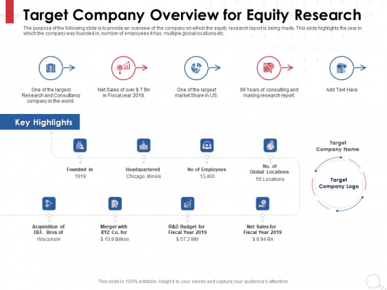 Equity Analysis Project Target Company Overview For Equity Research Ppt PowerPoint Presentation Show Graphics Example PDF