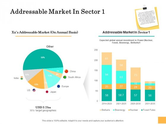 Equity Capital Funding Addressable Market In Sector 1 Ppt Infographics Structure PDF