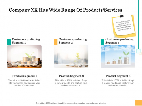 Equity Capital Funding Company Xx Has Wide Range Of Products Services Ppt Icon Graphics Template PDF