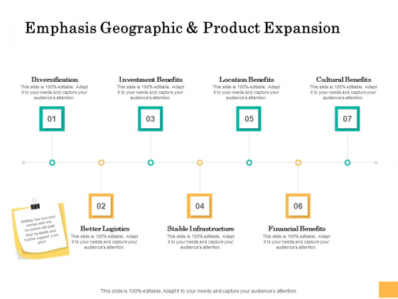 Equity Capital Funding Emphasis Geographic And Product Expansion Ppt Professional Gallery PDF