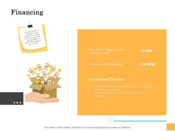 Equity Capital Funding Financing Ppt Ideas Graphics Example PDF
