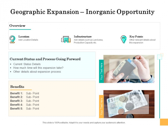 Equity Capital Funding Geographic Expansion Inorganic Opportunity Ppt Ideas Slide PDF