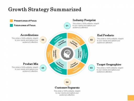 Equity Capital Funding Growth Strategy Summarized Ppt Icon Example PDF