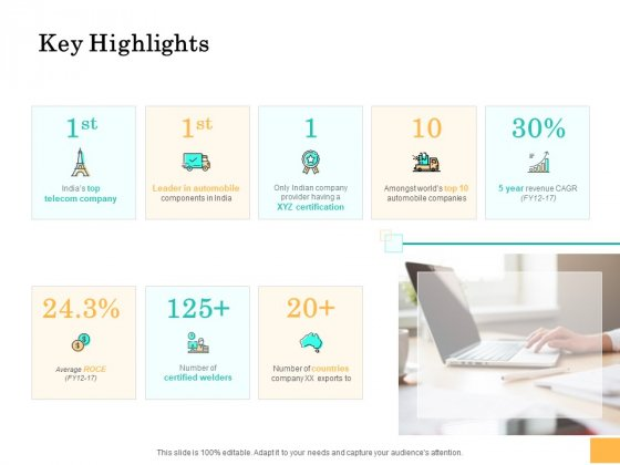 Equity Capital Funding Key Highlights Ppt Show Slideshow PDF