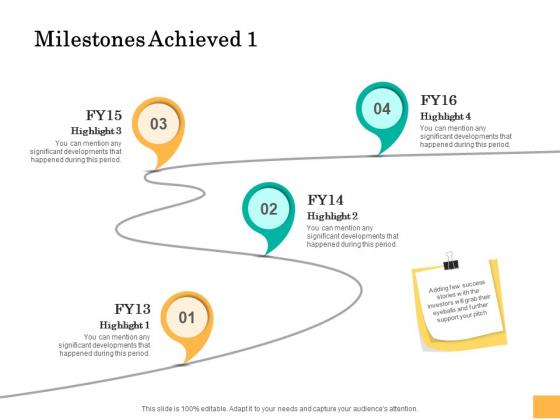 Equity Capital Funding Milestones Achieved 1 Ppt Inspiration Background Image PDF