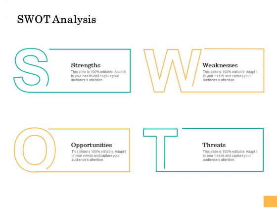 Equity Capital Funding Swot Analysis Ppt Ideas Layout PDF
