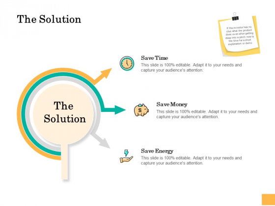 Equity Capital Funding The Solution Ppt File Show PDF