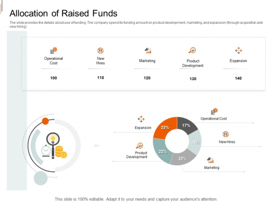 Equity Crowd Investing Allocation Of Raised Funds Ppt Inspiration Files PDF