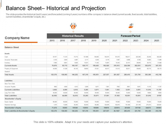 Equity_Crowd_Investing_Balance_Sheet_Historical_And_Projection_Ppt_Infographics_Deck_PDF_Slide_1