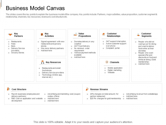 Equity Crowd Investing Business Model Canvas Ppt File Outline PDF