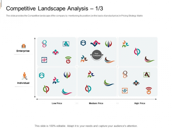 Equity Crowd Investing Competitive Landscape Analysis Enterprise Ppt Gallery Demonstration PDF