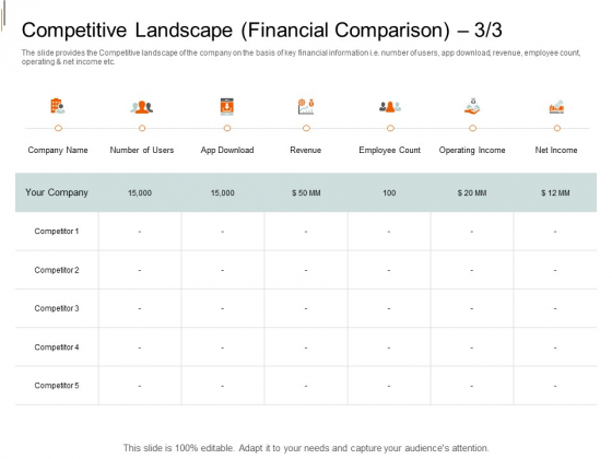 Equity Crowd Investing Competitive Landscape Financial Comparison Competitor Ideas PDF