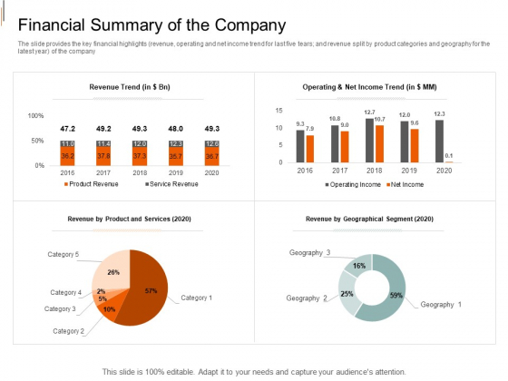 Equity_Crowd_Investing_Financial_Summary_Of_The_Company_Ppt_Ideas_Tips_PDF_Slide_1