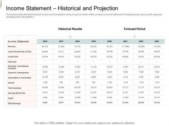 Equity_Crowd_Investing_Income_Statement_Historical_And_Projection_Elements_PDF_Slide_1