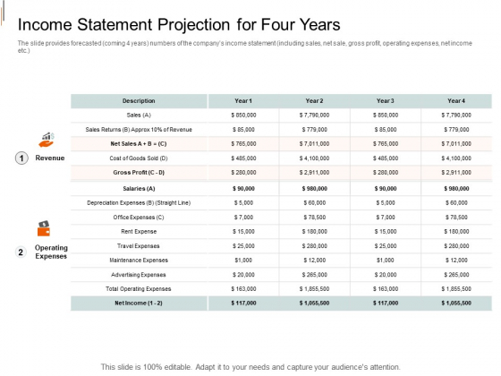 Equity_Crowd_Investing_Income_Statement_Projection_For_Four_Years_Sample_PDF_Slide_1