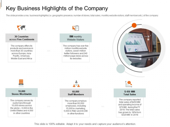 Equity Crowd Investing Key Business Highlights Of The Company Ppt Slides Example File PDF