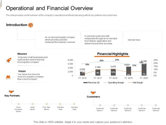 Equity_Crowd_Investing_Operational_And_Financial_Overview_Ppt_Show_Ideas_PDF_Slide_1