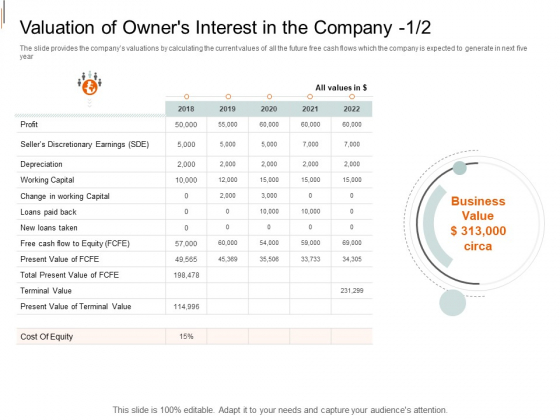 Equity_Crowd_Investing_Valuation_Of_Owners_Interest_In_The_Company_Earnings_Structure_PDF_Slide_1