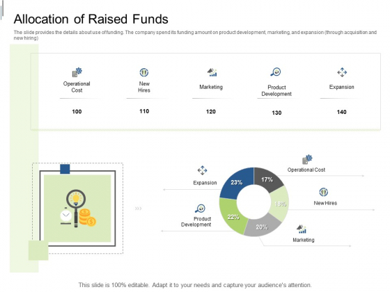 Equity Crowdfunding Pitch Deck Allocation Of Raised Funds Ppt Layouts Slide PDF