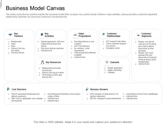 Equity Crowdfunding Pitch Deck Business Model Canvas Guidelines PDF
