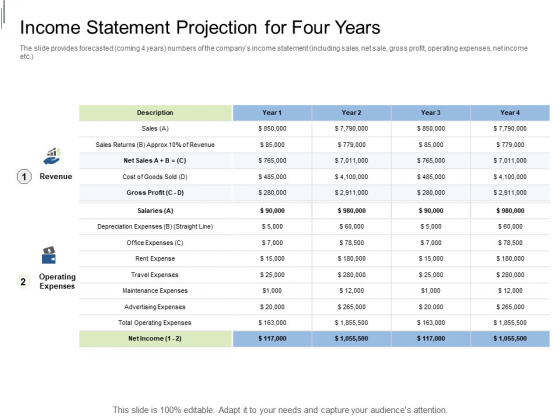 Equity Crowdfunding Pitch Deck Income Statement Projection For Four Years Ideas PDF