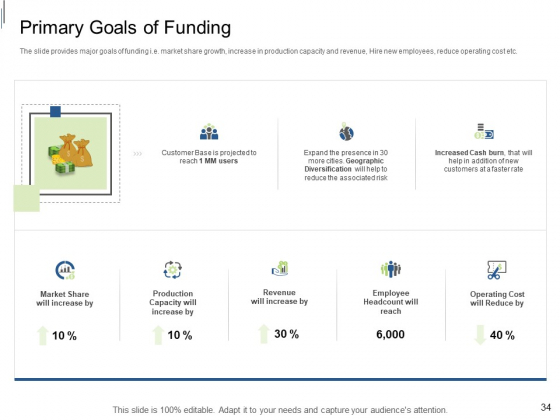 Equity_Crowdfunding_Pitch_Deck_Ppt_PowerPoint_Presentation_Complete_Deck_With_Slides_Slide_34