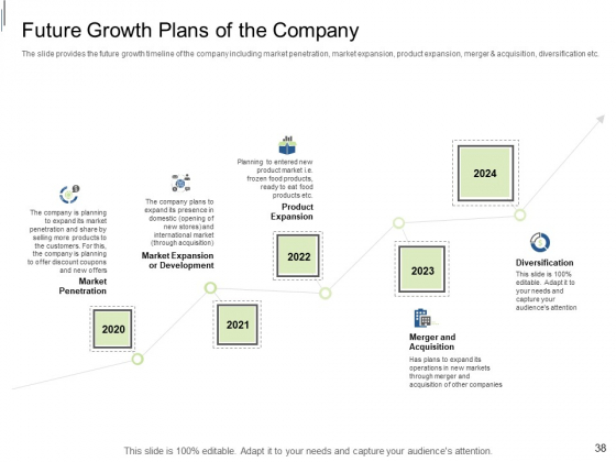 Equity_Crowdfunding_Pitch_Deck_Ppt_PowerPoint_Presentation_Complete_Deck_With_Slides_Slide_38