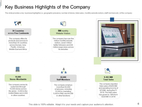 Equity_Crowdfunding_Pitch_Deck_Ppt_PowerPoint_Presentation_Complete_Deck_With_Slides_Slide_6