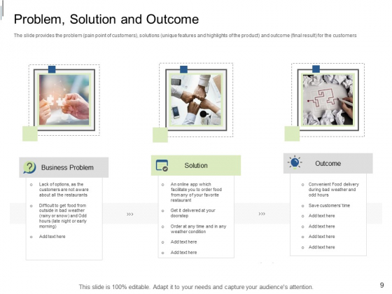 Equity_Crowdfunding_Pitch_Deck_Ppt_PowerPoint_Presentation_Complete_Deck_With_Slides_Slide_9