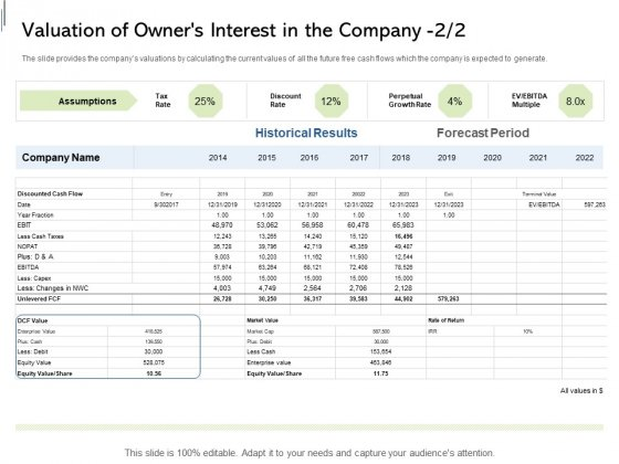 Equity Crowdfunding Pitch Deck Valuation Of Owners Interest In The Company Flow Infographics PDF