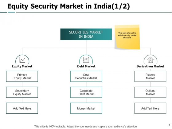 Equity Security Market In India Business Ppt PowerPoint Presentation Summary Layout