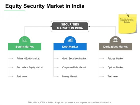 Equity Security Market In India Ppt PowerPoint Presentation Pictures Infographics
