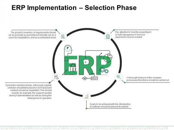 Erp Implementation Selection Phase Ppt PowerPoint Presentation Icon Introduction