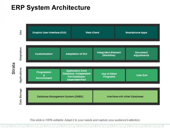 Erp System Architecture Ppt PowerPoint Presentation Guidelines