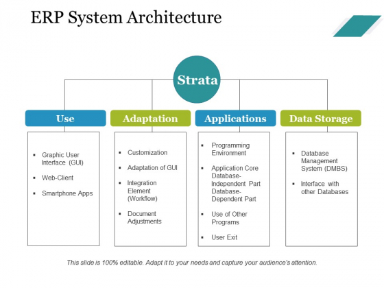Erp System Architecture Ppt PowerPoint Presentation Infographic Template Tips