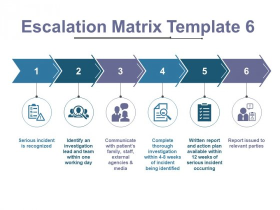 Escalation Matrix Template 6 Ppt PowerPoint Presentation Professional Graphics Template
